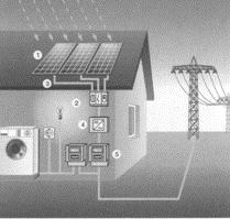 instalatii fotovoltaice